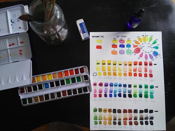 Ria Unson palette